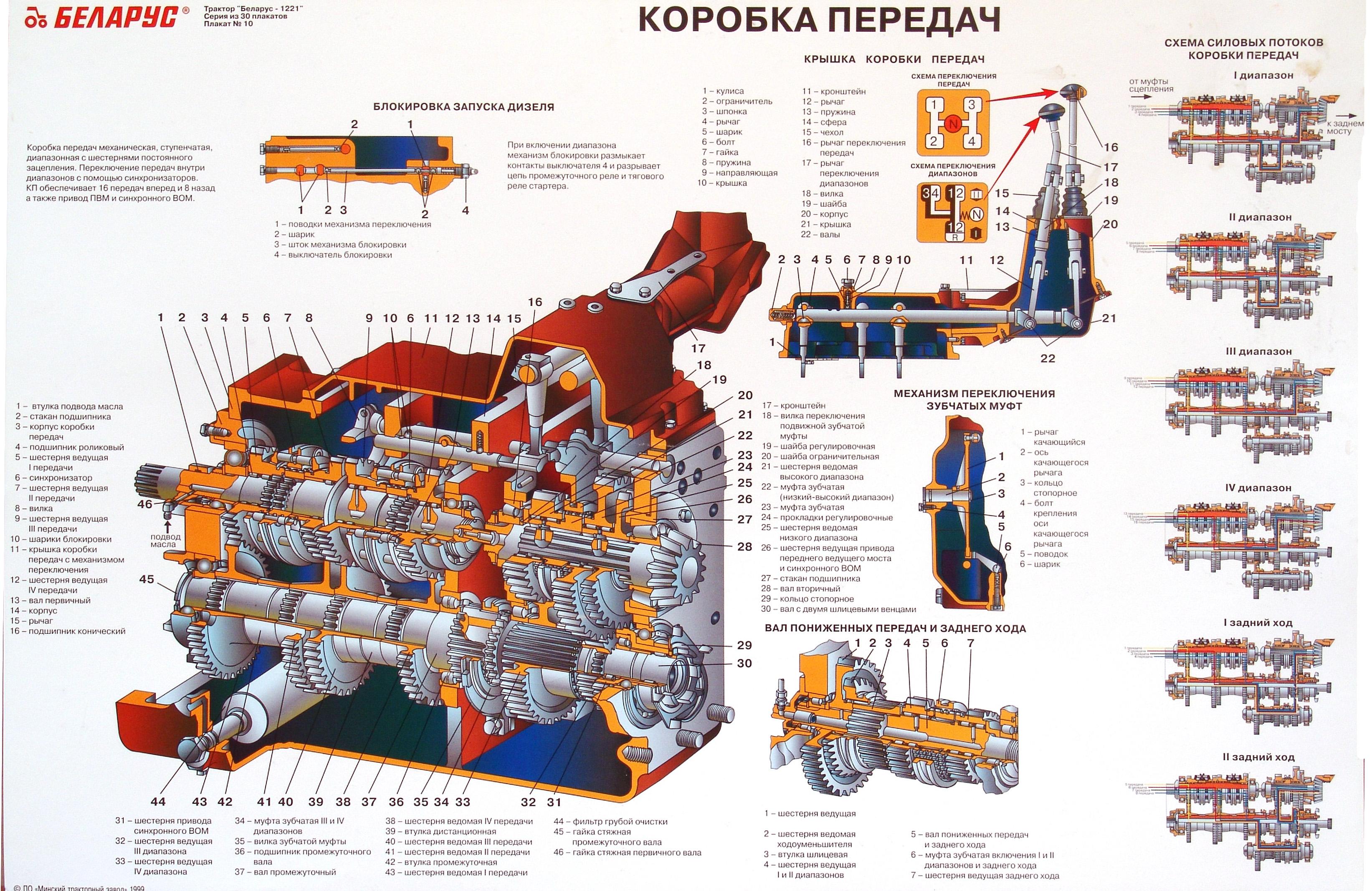 Коробка передач мтз 80 схема фото