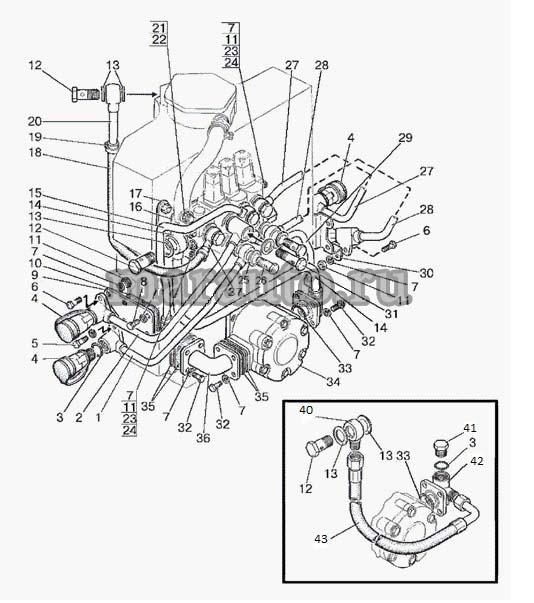 Гидроагрегаты и арматура (ГНС с гидроподъемником) мтз-80/82