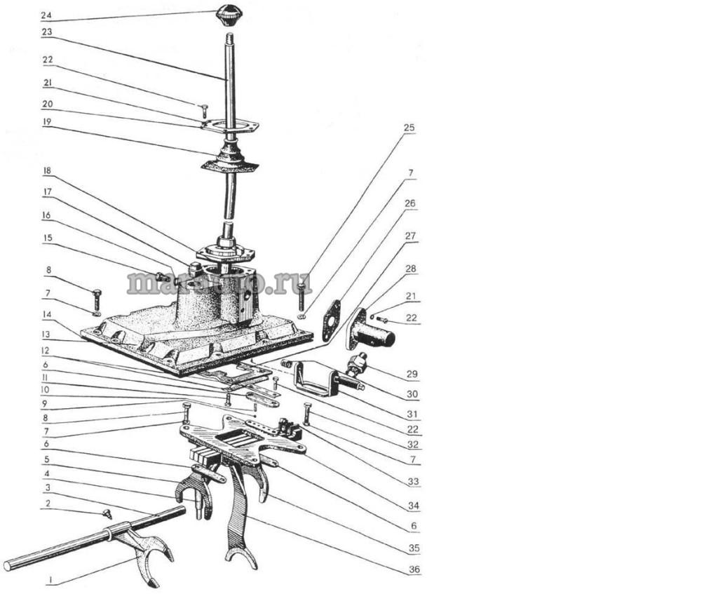 Механизм переключения передач. Рычаг по центру