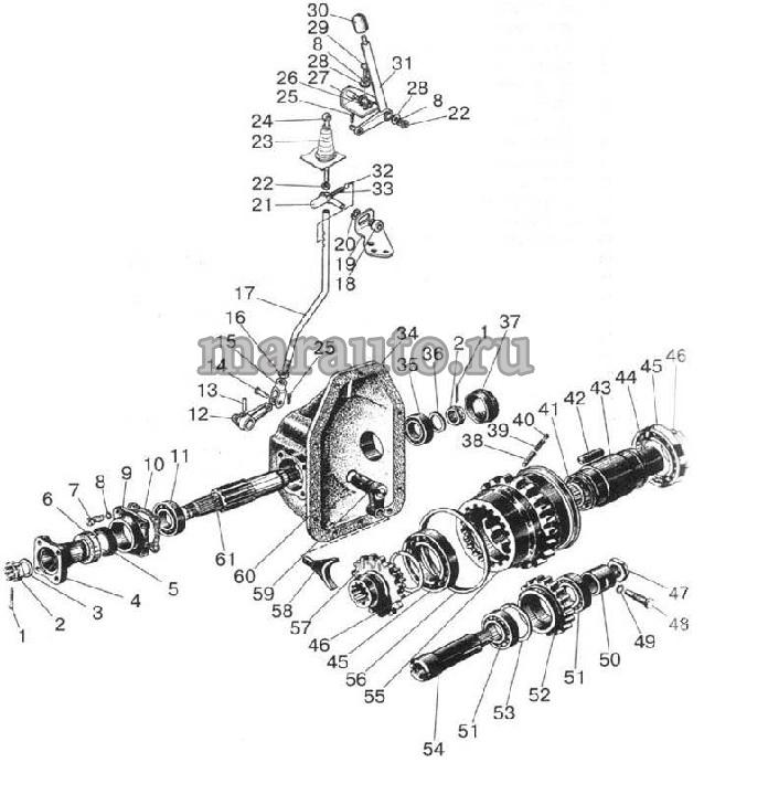 Коробка переключения передач МТЗ-80: устройство, ремонт и.
